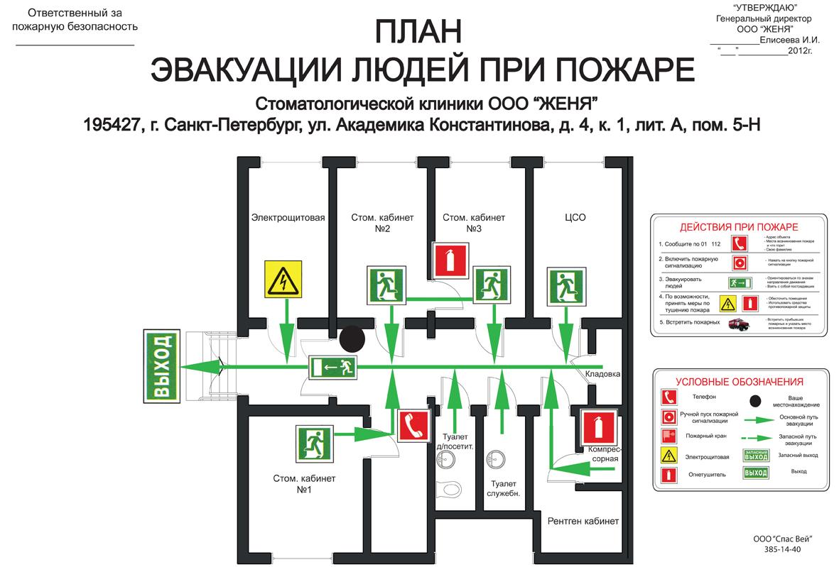 план эвакуации выход картинки обувкой можно