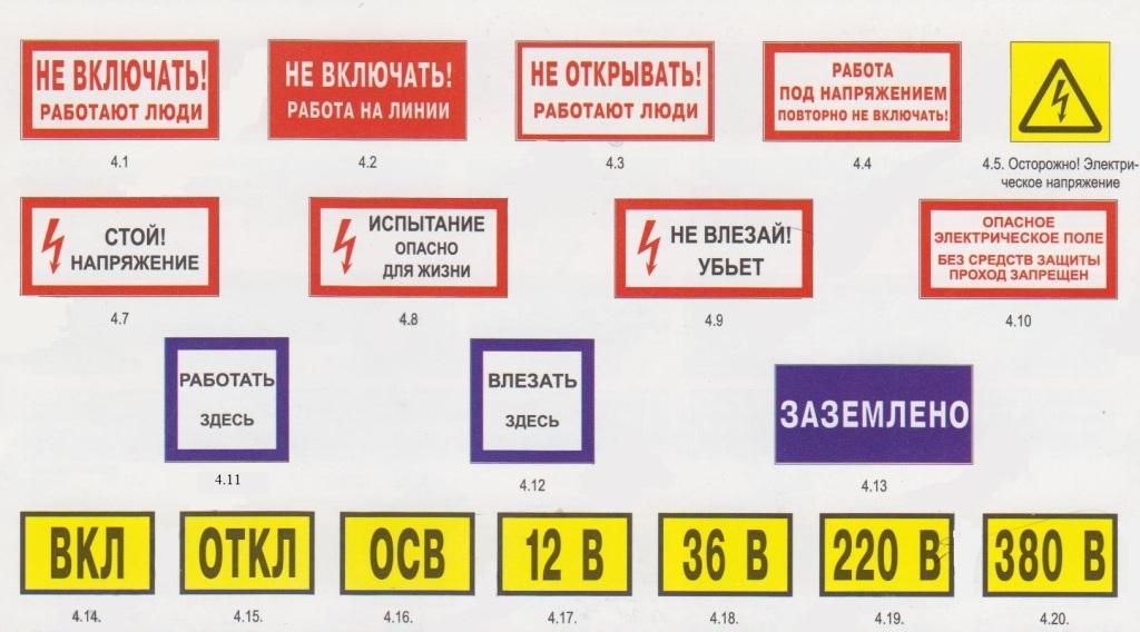 Переносные плакаты и знаки безопасности