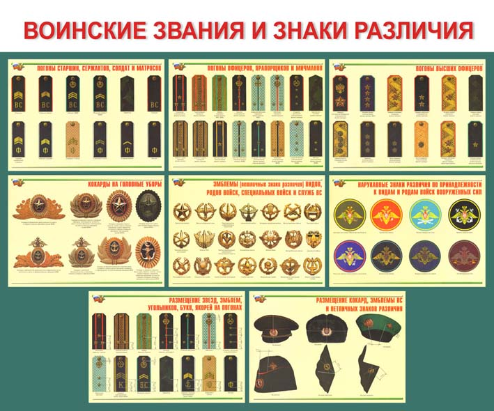 Стенд.Воинские звания и знаки ...: spasway.ru/catalog/furniture/stendy_po_voennoy_podgotovke_i_obzh...